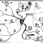 zihin-haritasi-ornek-03